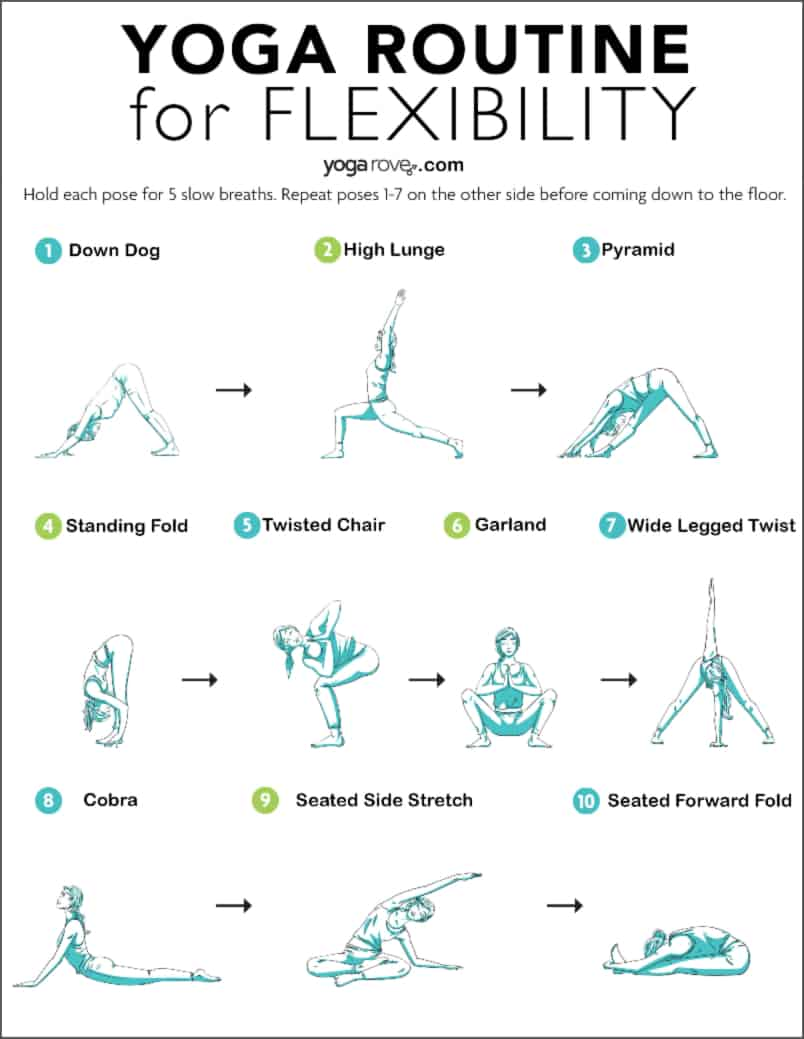 10 Minute Beginner Yoga Routine For Flexibility Free Pdf Yoga Rove