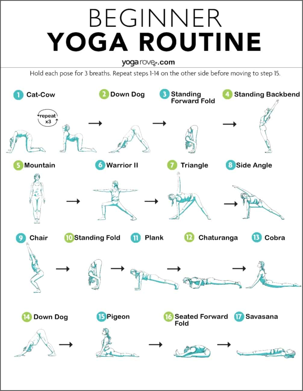 Yoga Sequence For Beginners Pdf