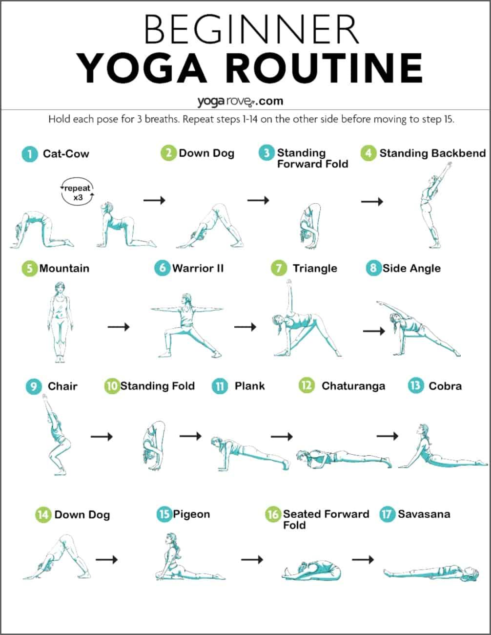 Hatha Yoga Poses Printable