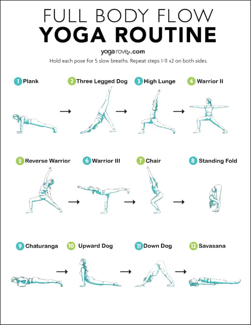 Full Body Yoga Workout Free Printable