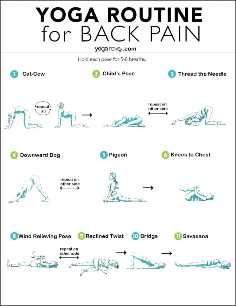 Yoga for Back Pain Printable