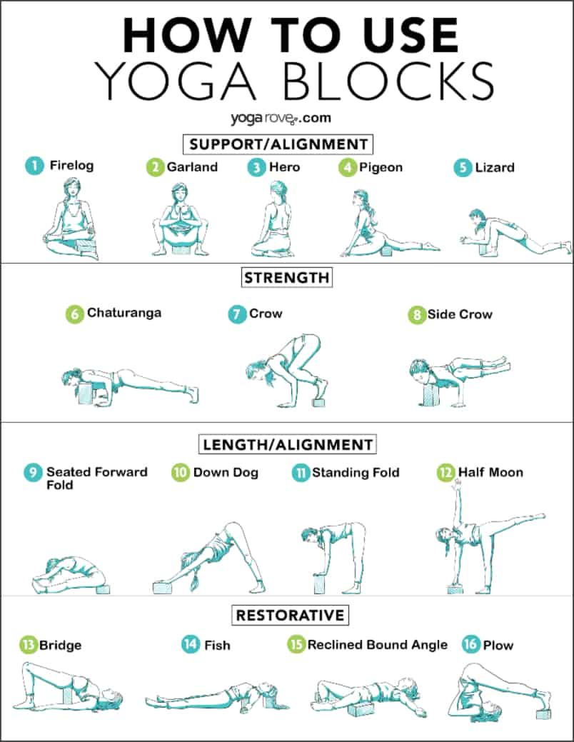 printable about how to use yoga blocks in different poses