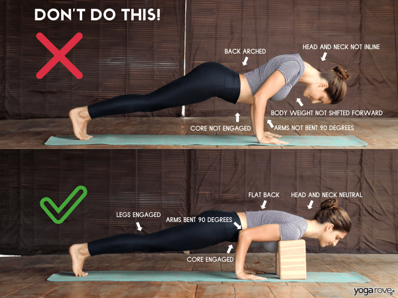 chaturanga infographic comapring proper form to improper form.