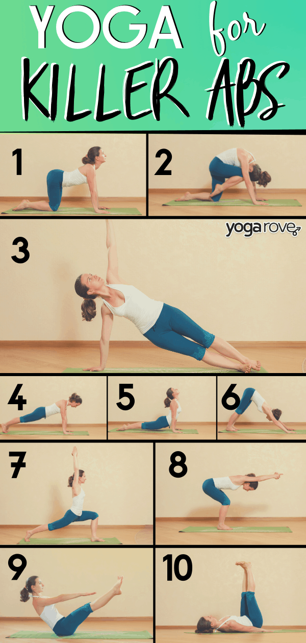 yoga for abs routine infographic