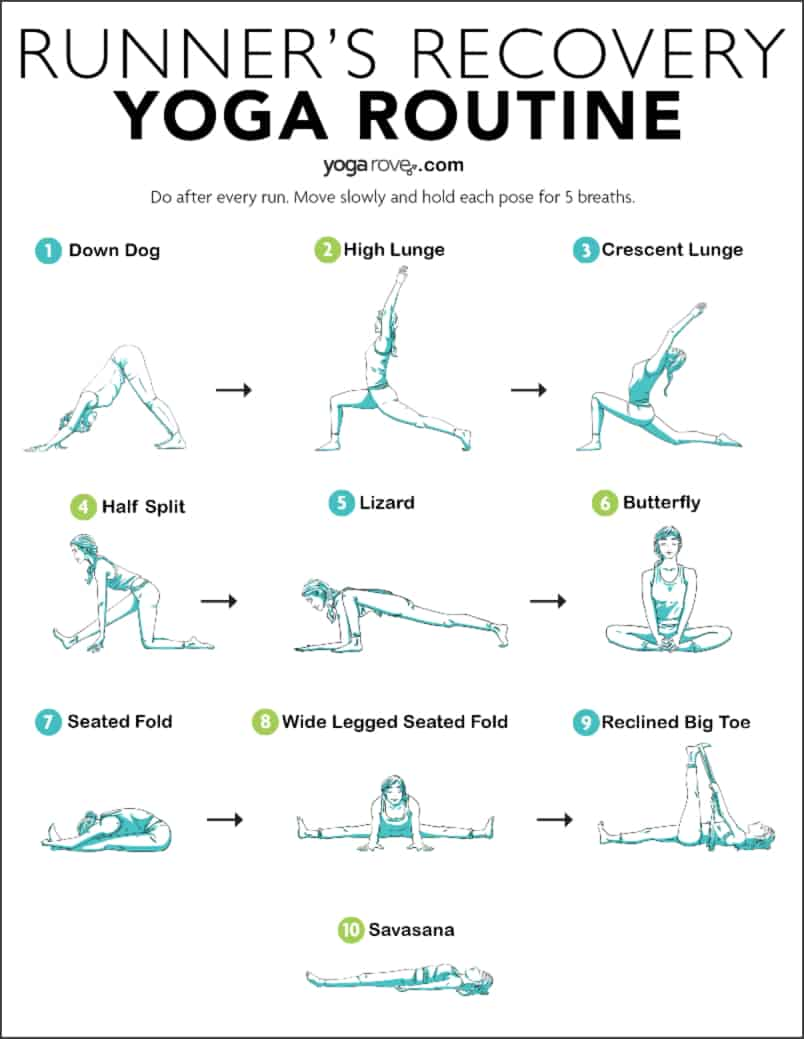 yoga printable for post run sequence