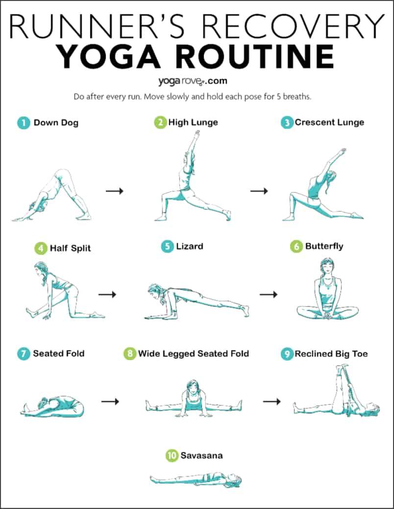 yoga printable for post run sequence